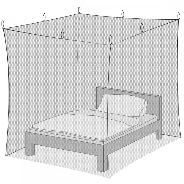Doppel-Mosquitonetz quadratische Form